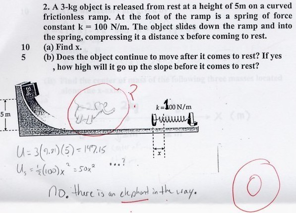 Answer by lazy students