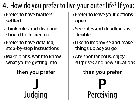 from each of the two choices there is one that is your preference this is how you form the four letter combination that represents your personality type