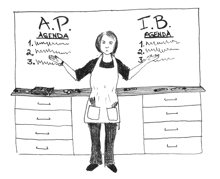 Which classes are better? AP or IB?