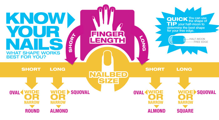 How to find your perfect nail shape - Youth Are Awesome