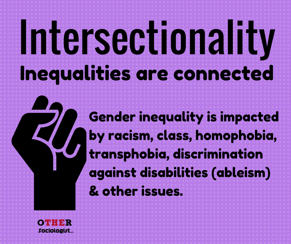 intersectionality essay Intersectionality is an analytic framework which attempts to identify how interlocking systems of power impact those who are most in her 1892 essay.